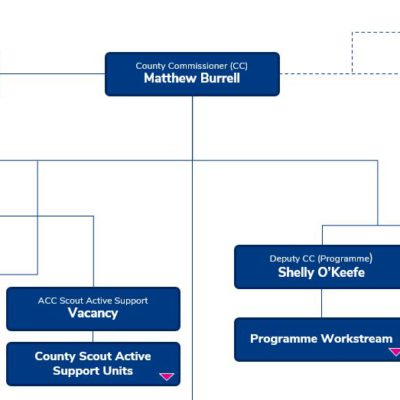 Revisions to our County Structure